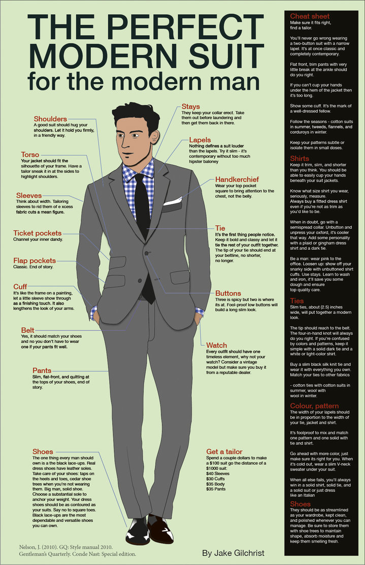 The perfect suit for men