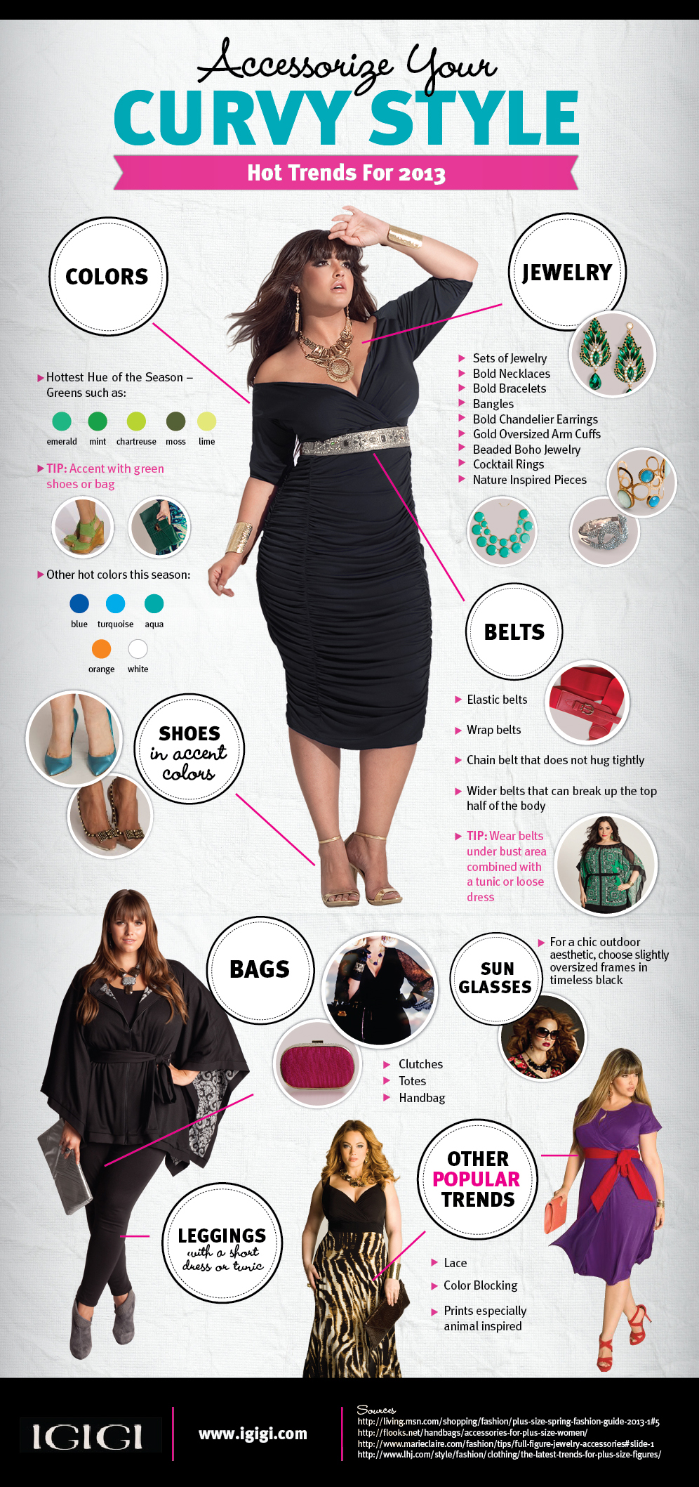 Fashioning your curvy style